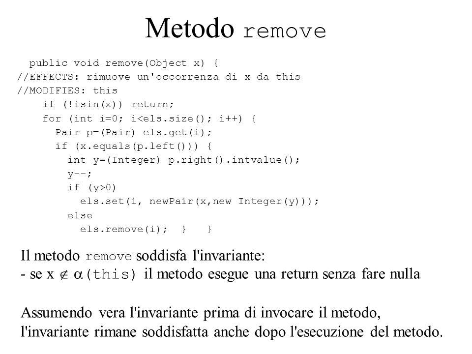 Metodo remove Il metodo remove soddisfa l invariante: - se x (this) il metodo esegue una return senza fare nulla Assumendo vera l invariante prima di invocare il metodo, l invariante rimane soddisfatta anche dopo l esecuzione del metodo.