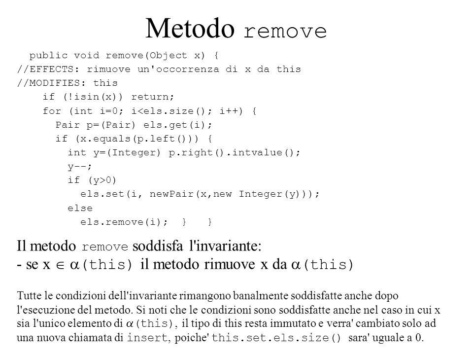 Metodo remove Il metodo remove soddisfa l'invariante: - se x (this) il metodo rimuove x da (this) Tutte le condizioni dell'invariante rimangono banalm