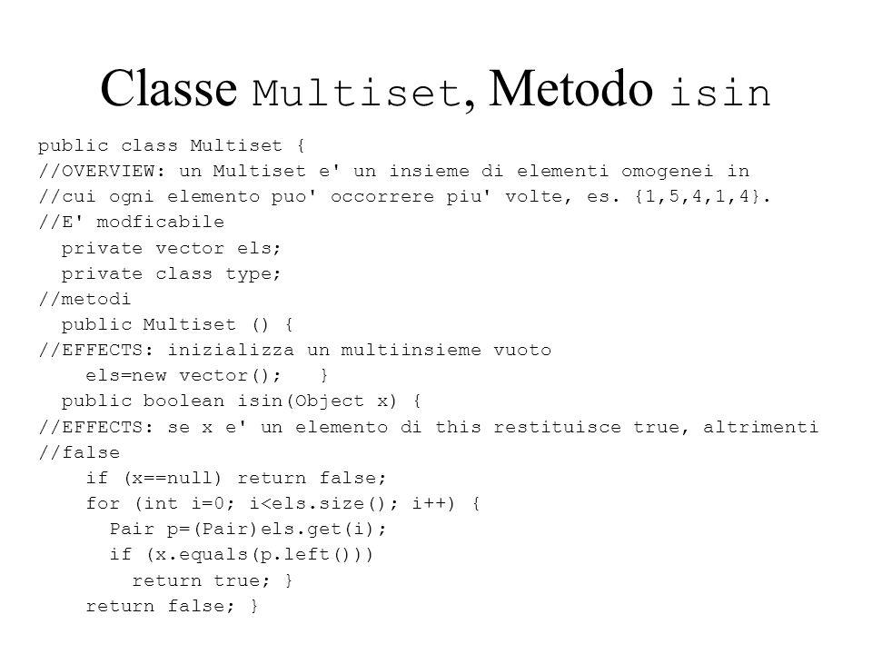 Classe Multiset, Metodo isin public class Multiset { //OVERVIEW: un Multiset e un insieme di elementi omogenei in //cui ogni elemento puo occorrere piu volte, es.