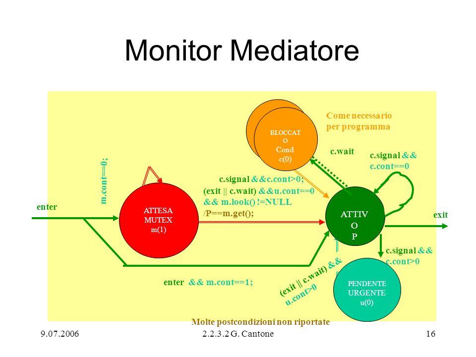 9.07.20062.2.3.2 G. Cantone16 Monitor Mediatore exit( enter ATTESA COND c(0) (exit || c.wait) &&u.cont==0 && m.look() !=NULL /P==m.get(); c.wait enter