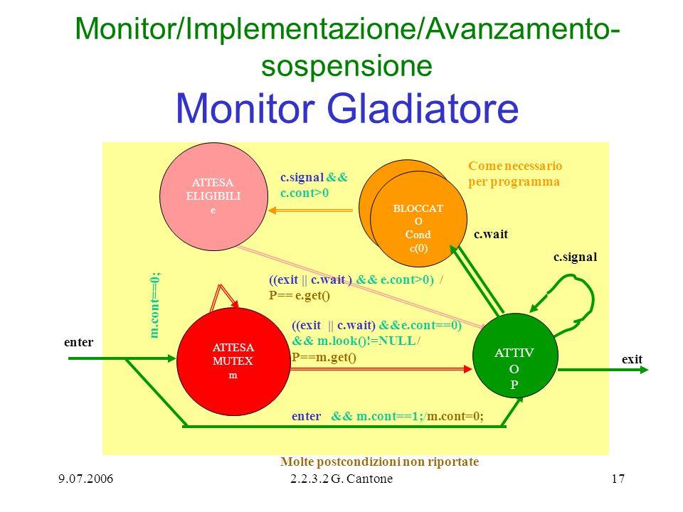9.07.20062.2.3.2 G. Cantone17 Monitor/Implementazione/Avanzamento- sospensione Monitor Gladiatore enter ((exit || c.wait) &&e.cont==0) && m.look()!=NU