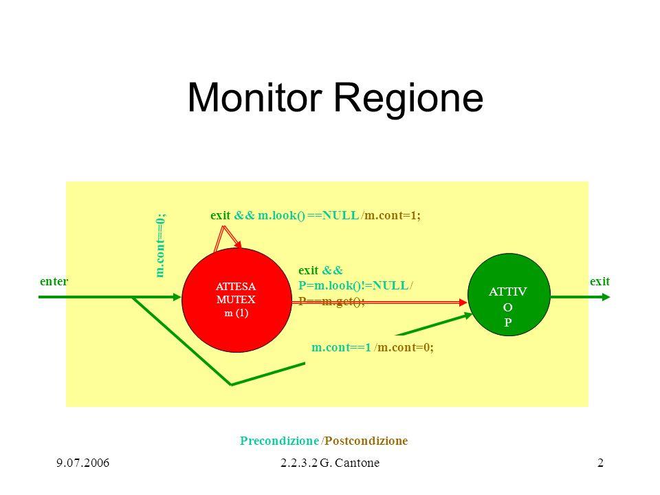 9.07.20062.2.3.2 G. Cantone2 Monitor Regione ATTESA MUTEX m (1) enter ATTIV O P exit && P=m.look()!=NULL / P==m.get(); exit m.cont==1 /m.cont=0; m.con
