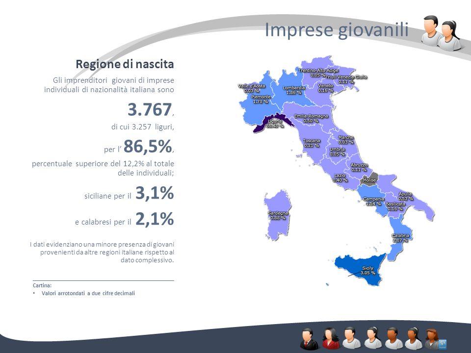 Regione di nascita Imprese giovanili. Gli imprenditori giovani di imprese individuali di nazionalità italiana sono 3.767, di cui 3.257 liguri, per l 8