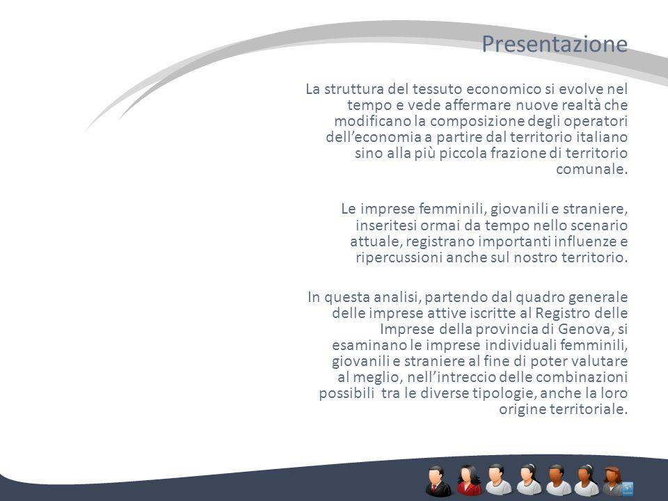 Note per la consultazione Fonte dei dati: Infocamere Elaborazione: Servizio Statistica e Prezzi Camera di Commercio di Genova Indice e legenda Quadro Globale Ditte individuali Giovanili Femminili Straniere Giovanili Straniere Femminili Giovanili Femminili Straniere Straniere Femminili Giovanili Confronti