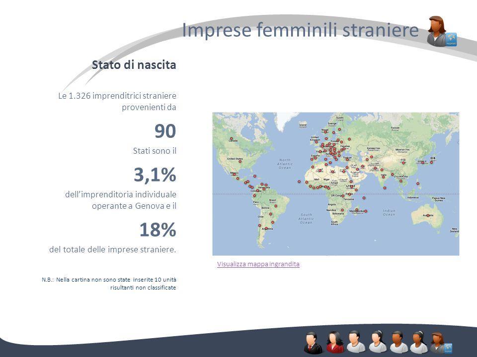 Stato di nascita Imprese femminili straniere. Le 1.326 imprenditrici straniere provenienti da 90 Stati sono il 3,1% dellimprenditoria individuale oper