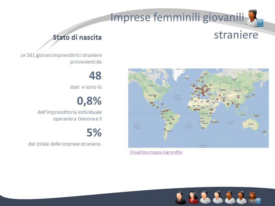 Stato di nascita Imprese femminili giovanili. straniere Le 361 giovani imprenditrici straniere provenienti da 48 stati e sono lo 0,8% dellimprenditori