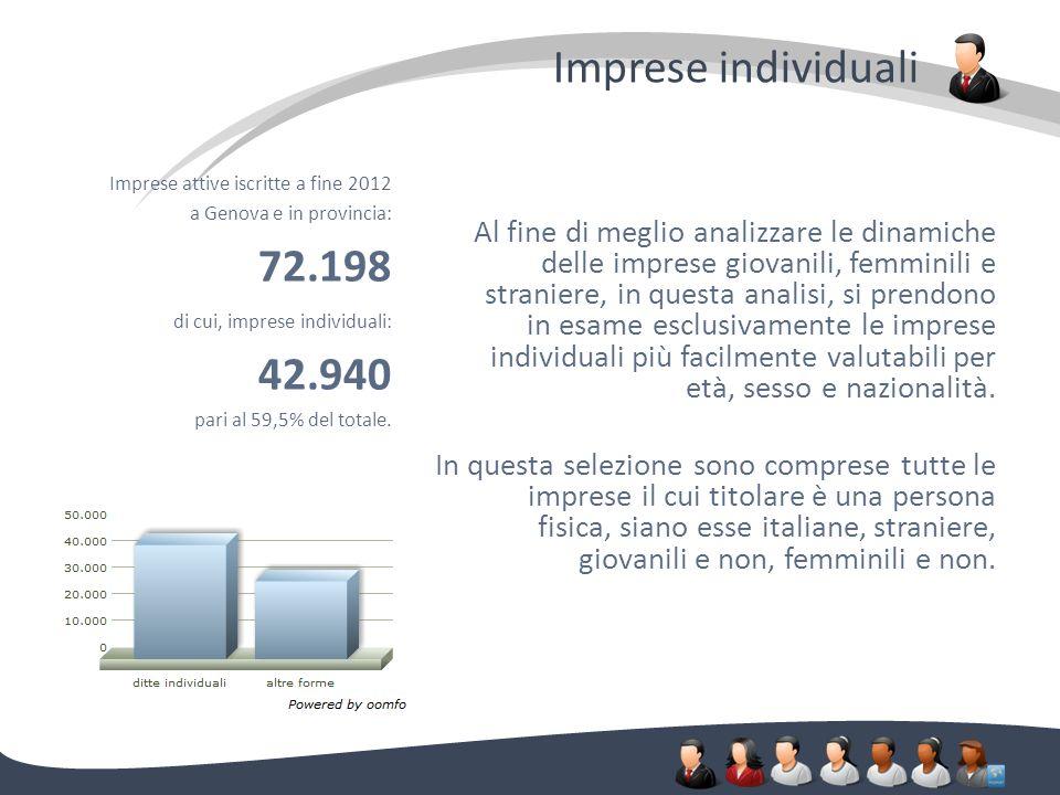 Donne, giovani e stranieri Genova, giugno 2013