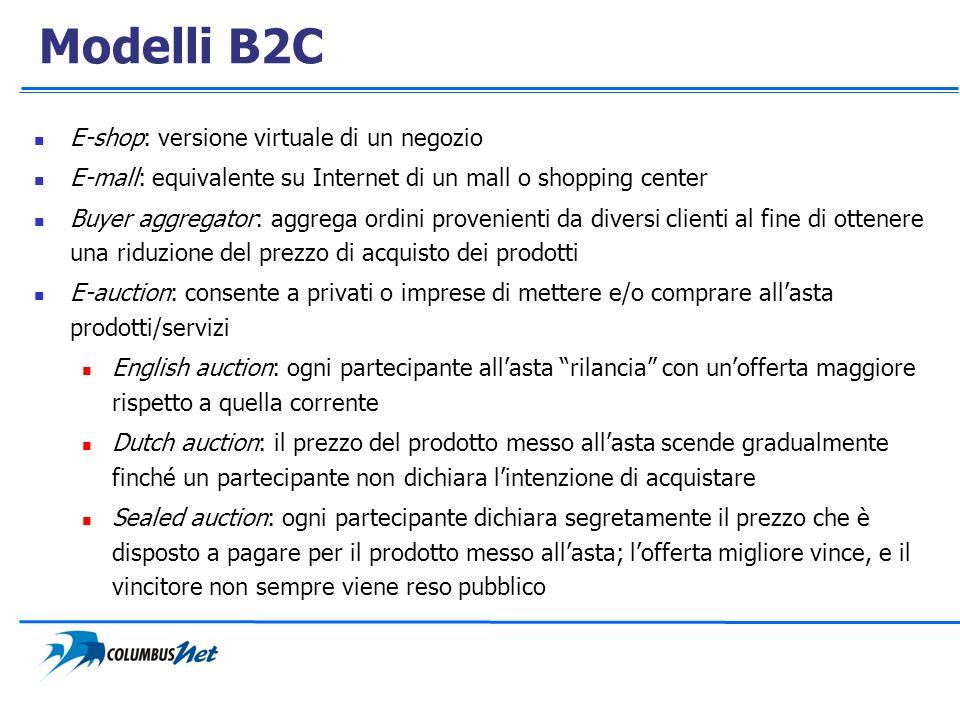 Modelli B2C E-shop: versione virtuale di un negozio E-mall: equivalente su Internet di un mall o shopping center Buyer aggregator: aggrega ordini prov