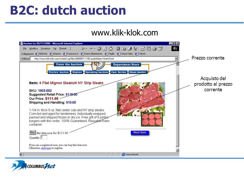 B2C: dutch auction www.klik-klok.com Prezzo corrente Acquisto del prodotto al prezzo corrente