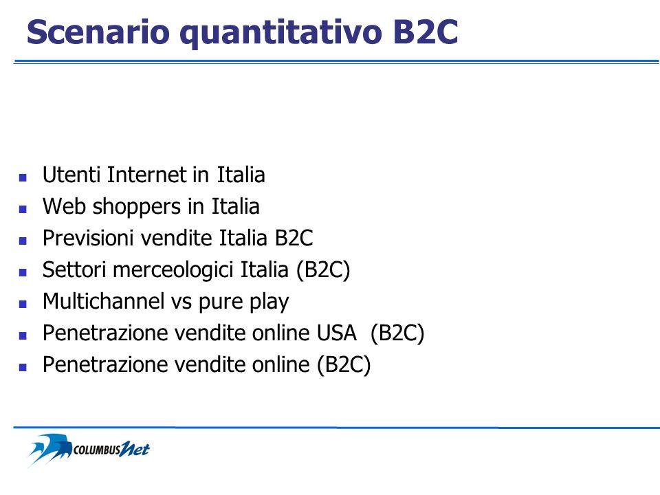 Scenario quantitativo B2C Utenti Internet in Italia Web shoppers in Italia Previsioni vendite Italia B2C Settori merceologici Italia (B2C) Multichanne