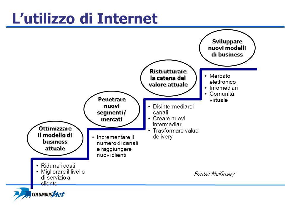 Lutilizzo di Internet Incrementare il numero di canali e raggiungere nuovi clienti Disintermediare i canali Creare nuovi intermediari Trasformare valu