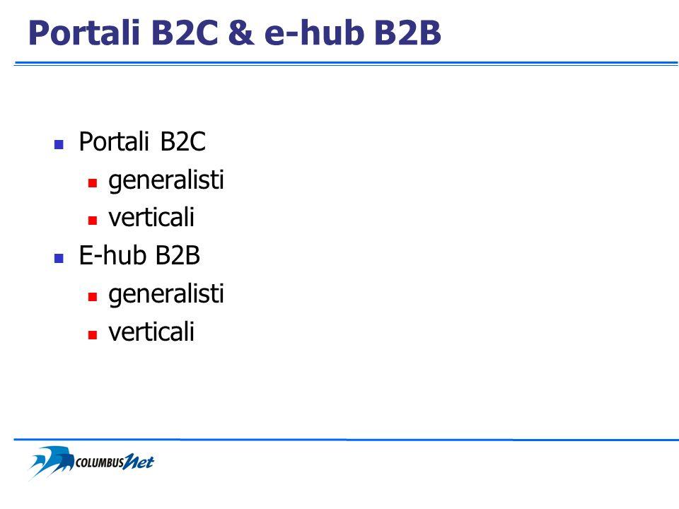 Portali B2C & e-hub B2B Portali B2C generalisti verticali E-hub B2B generalisti verticali