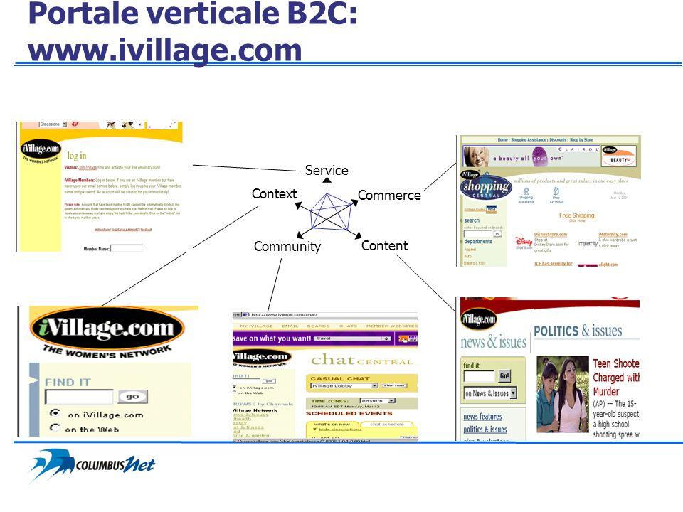 Portale verticale B2C: www.ivillage.com Service Commerce Content Community Context