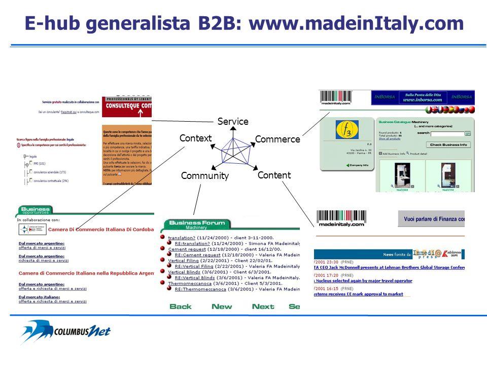E-hub generalista B2B: www.madeinItaly.com Service Commerce Content Community Context