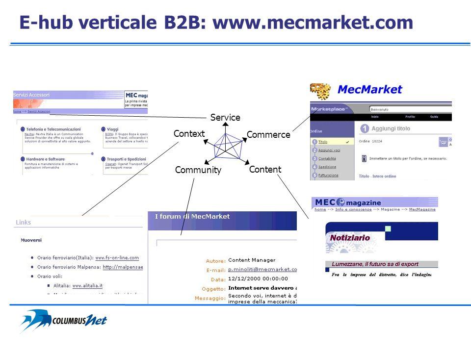 E-hub verticale B2B: www.mecmarket.com Service Commerce Content Community Context