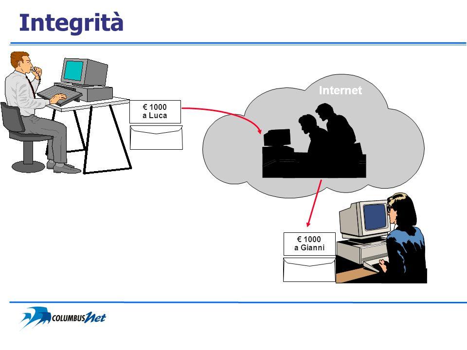 Integrità Internet 1000 a Luca 1000 a Gianni