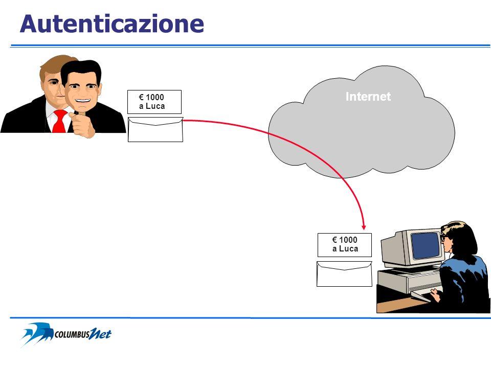 Autenticazione 1000 a Luca 1000 a Luca Internet
