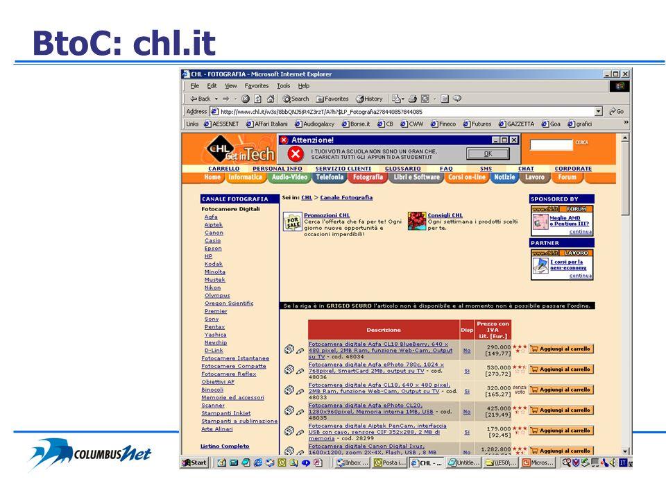 BtoC: chl.it