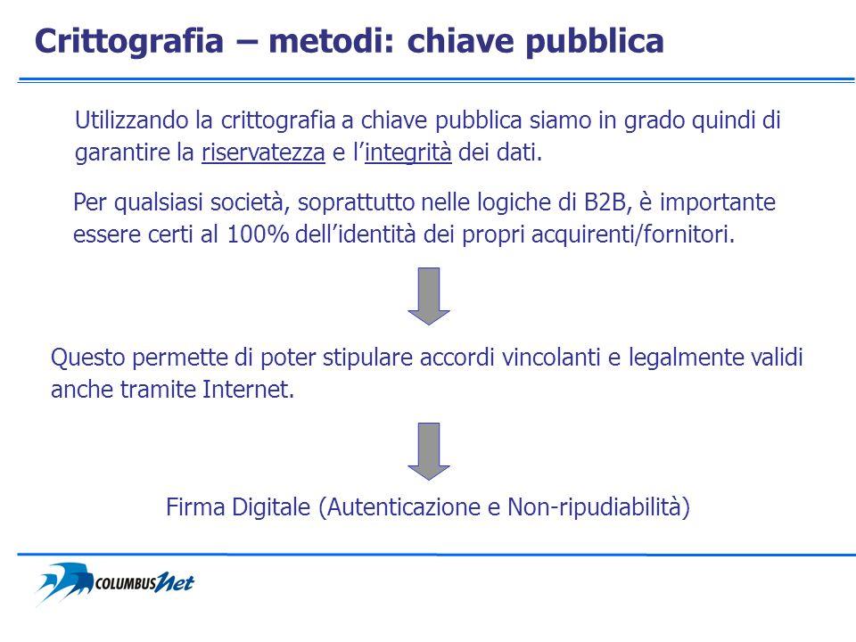 Crittografia – metodi: chiave pubblica Utilizzando la crittografia a chiave pubblica siamo in grado quindi di garantire la riservatezza e lintegrità d