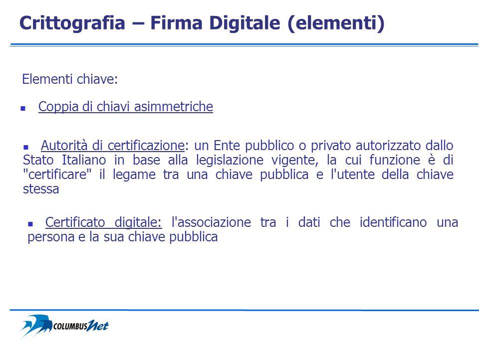 Crittografia – Firma Digitale (elementi) Elementi chiave: Coppia di chiavi asimmetriche Autorità di certificazione: un Ente pubblico o privato autoriz
