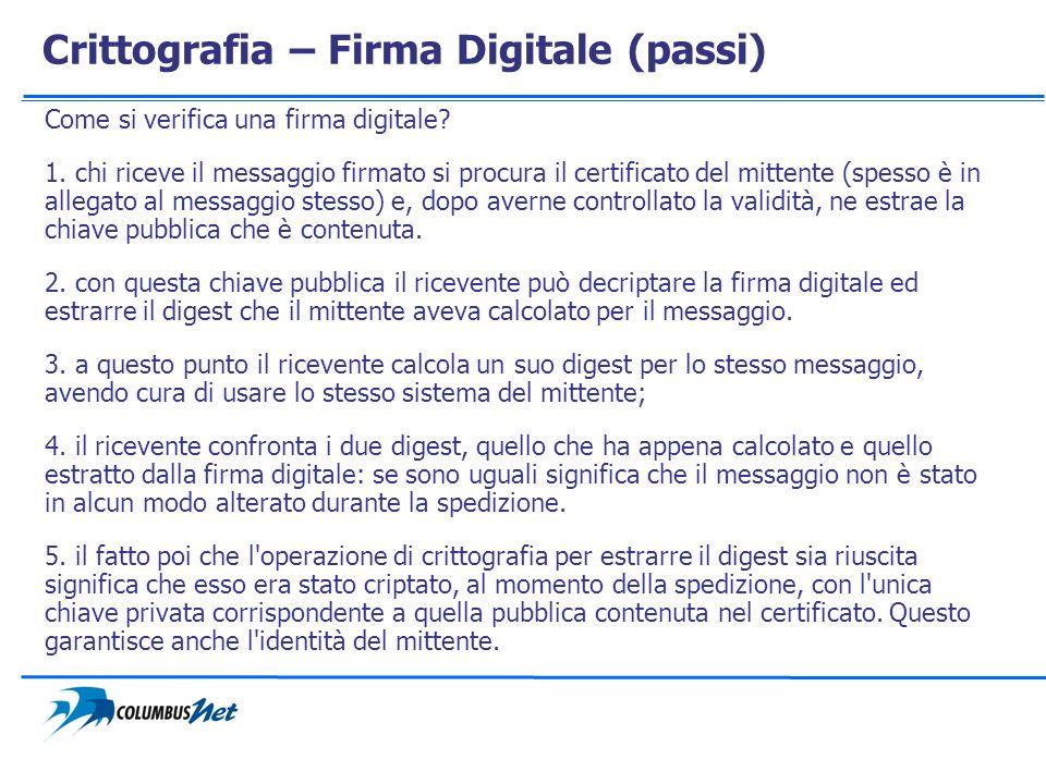 Crittografia – Firma Digitale (passi) Come si verifica una firma digitale? 1. chi riceve il messaggio firmato si procura il certificato del mittente (