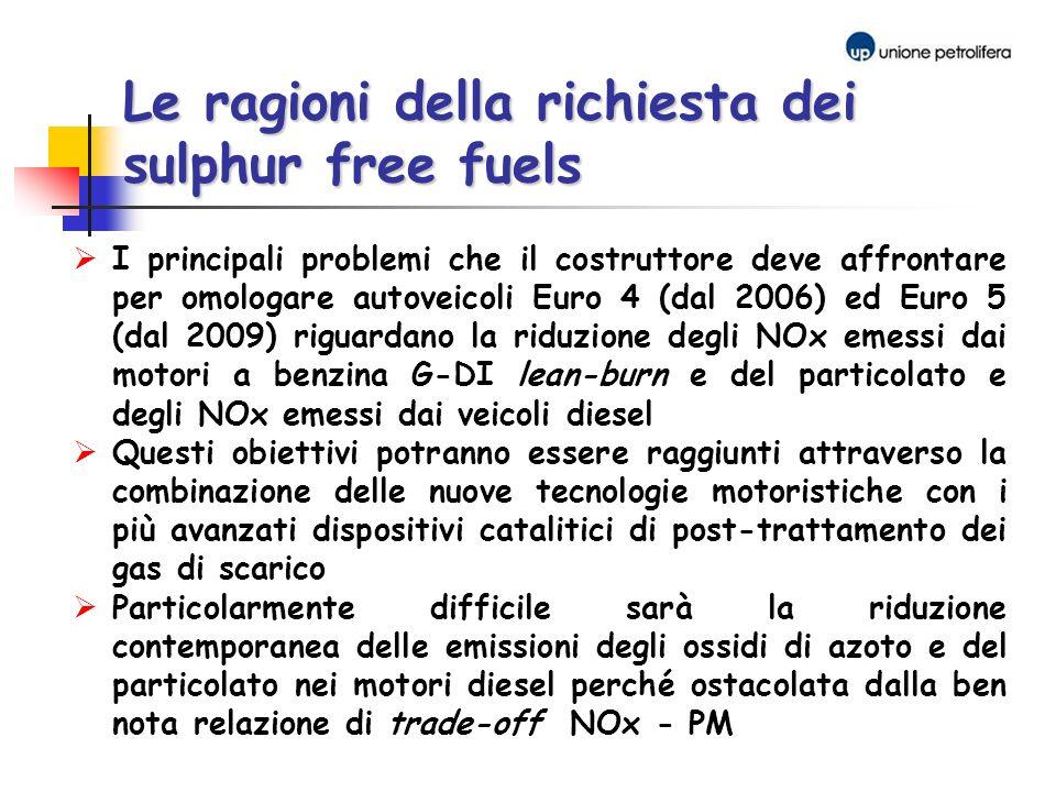 I principali problemi che il costruttore deve affrontare per omologare autoveicoli Euro 4 (dal 2006) ed Euro 5 (dal 2009) riguardano la riduzione degl
