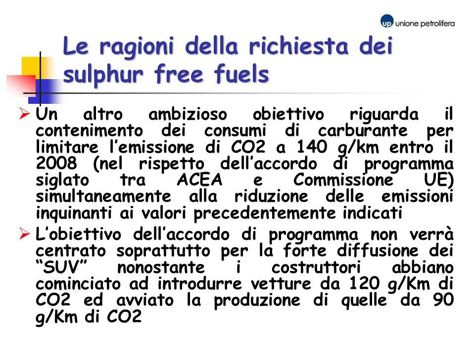 Un altro ambizioso obiettivo riguarda il contenimento dei consumi di carburante per limitare lemissione di CO2 a 140 g/km entro il 2008 (nel rispetto