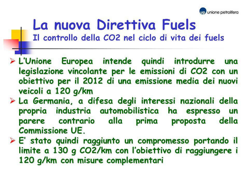 LUnione Europea intende quindi introdurre una legislazione vincolante per le emissioni di CO2 con un obiettivo per il 2012 di una emissione media dei