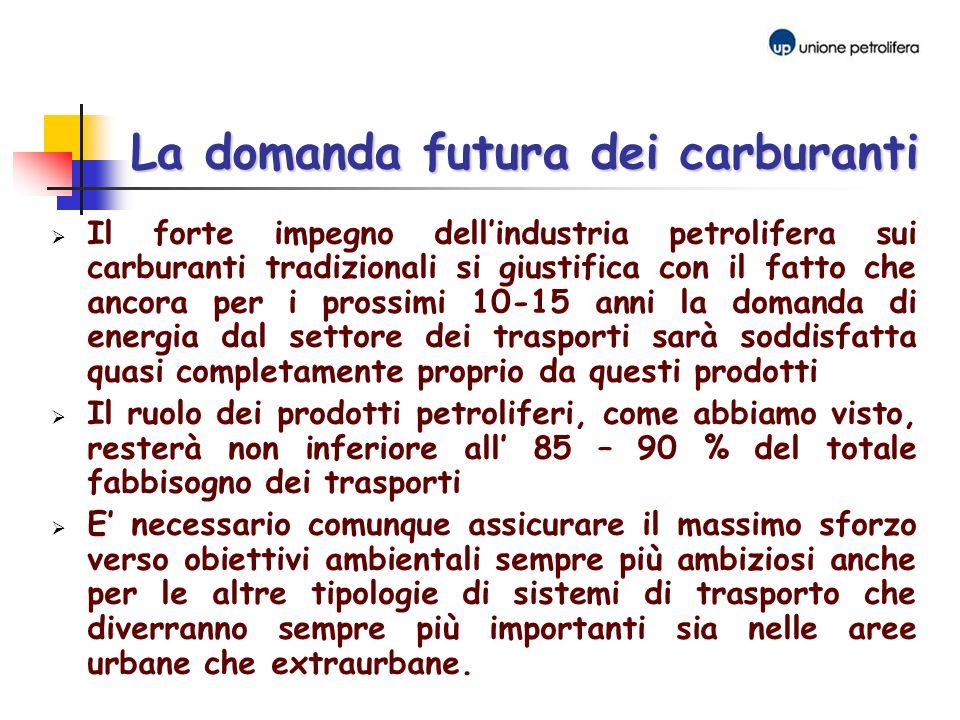 La domanda futura dei carburanti Il forte impegno dellindustria petrolifera sui carburanti tradizionali si giustifica con il fatto che ancora per i pr