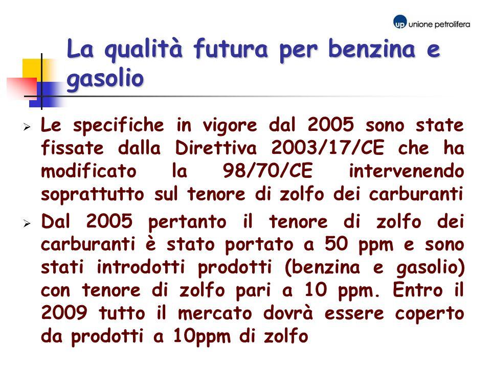 La qualità futura per benzina e gasolio Le specifiche in vigore dal 2005 sono state fissate dalla Direttiva 2003/17/CE che ha modificato la 98/70/CE i