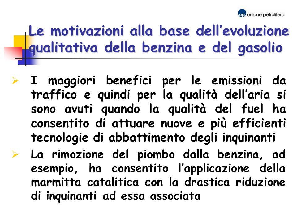 Le motivazioni alla base dellevoluzione qualitativa della benzina e del gasolio I maggiori benefici per le emissioni da traffico e quindi per la quali