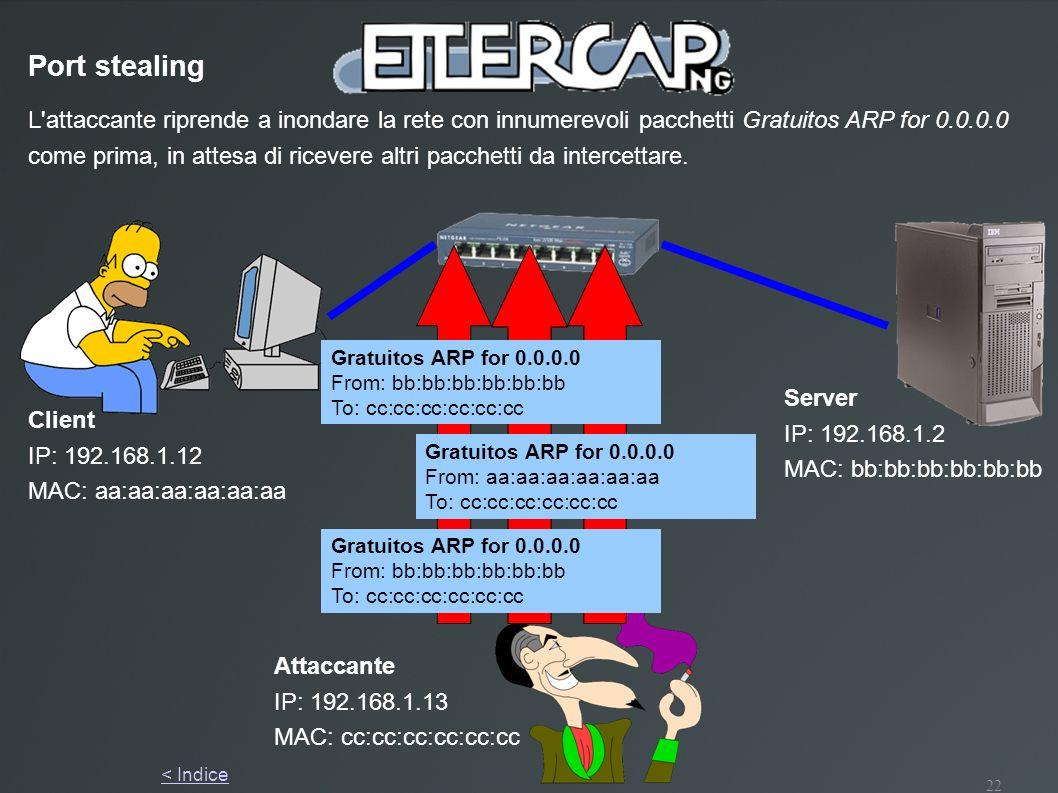 22 Port stealing L'attaccante riprende a inondare la rete con innumerevoli pacchetti Gratuitos ARP for 0.0.0.0 come prima, in attesa di ricevere altri