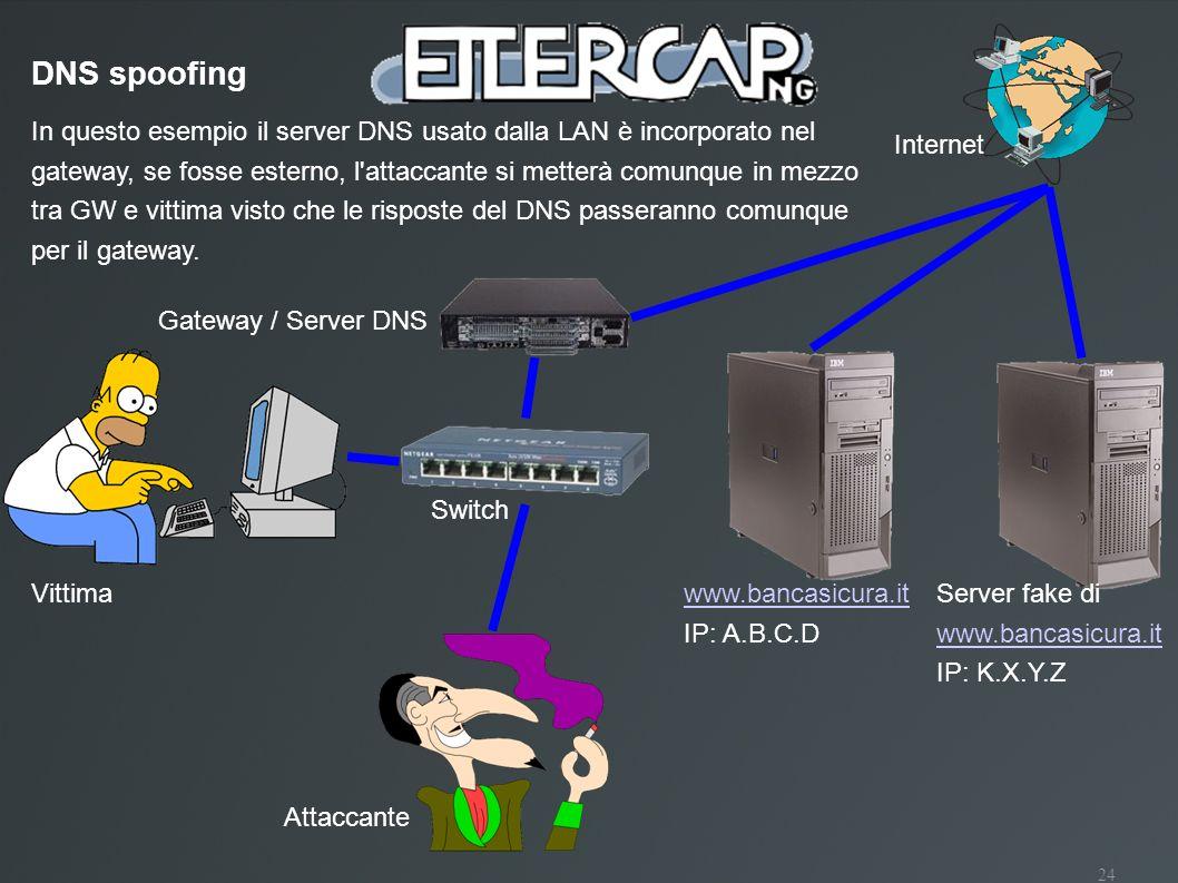 24 Gateway / Server DNS Vittima Switch www.bancasicura.it IP: A.B.C.D Internet Attaccante DNS spoofing Server fake di www.bancasicura.it IP: K.X.Y.Z I
