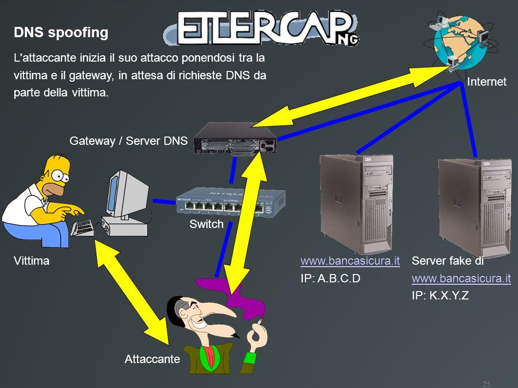 25 Gateway / Server DNS Vittima Switch www.bancasicura.it IP: A.B.C.D Internet Attaccante DNS spoofing Server fake di www.bancasicura.it IP: K.X.Y.Z L