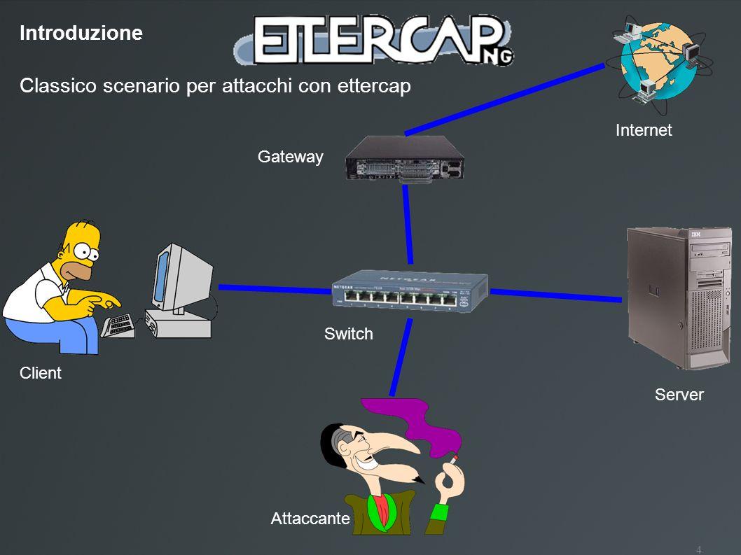 4 Gateway Client Switch Server Internet Attaccante Classico scenario per attacchi con ettercap Introduzione