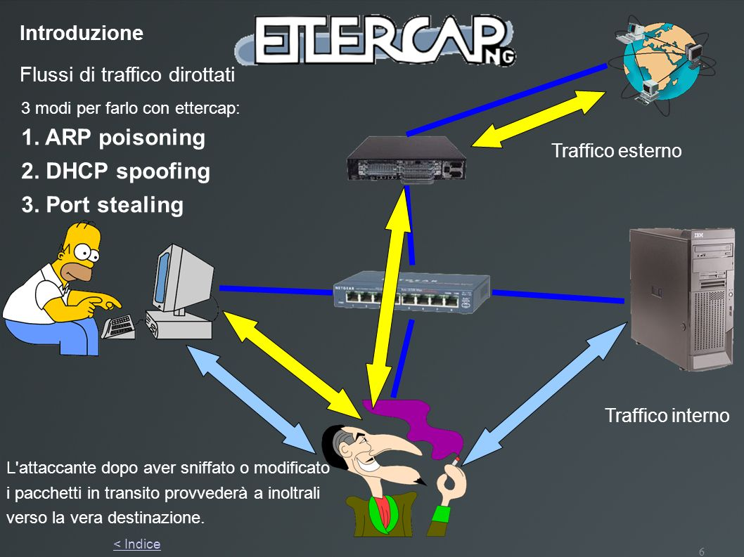 6 Flussi di traffico dirottati 3 modi per farlo con ettercap: 1. ARP poisoning 2. DHCP spoofing 3. Port stealing Traffico interno L'attaccante dopo av