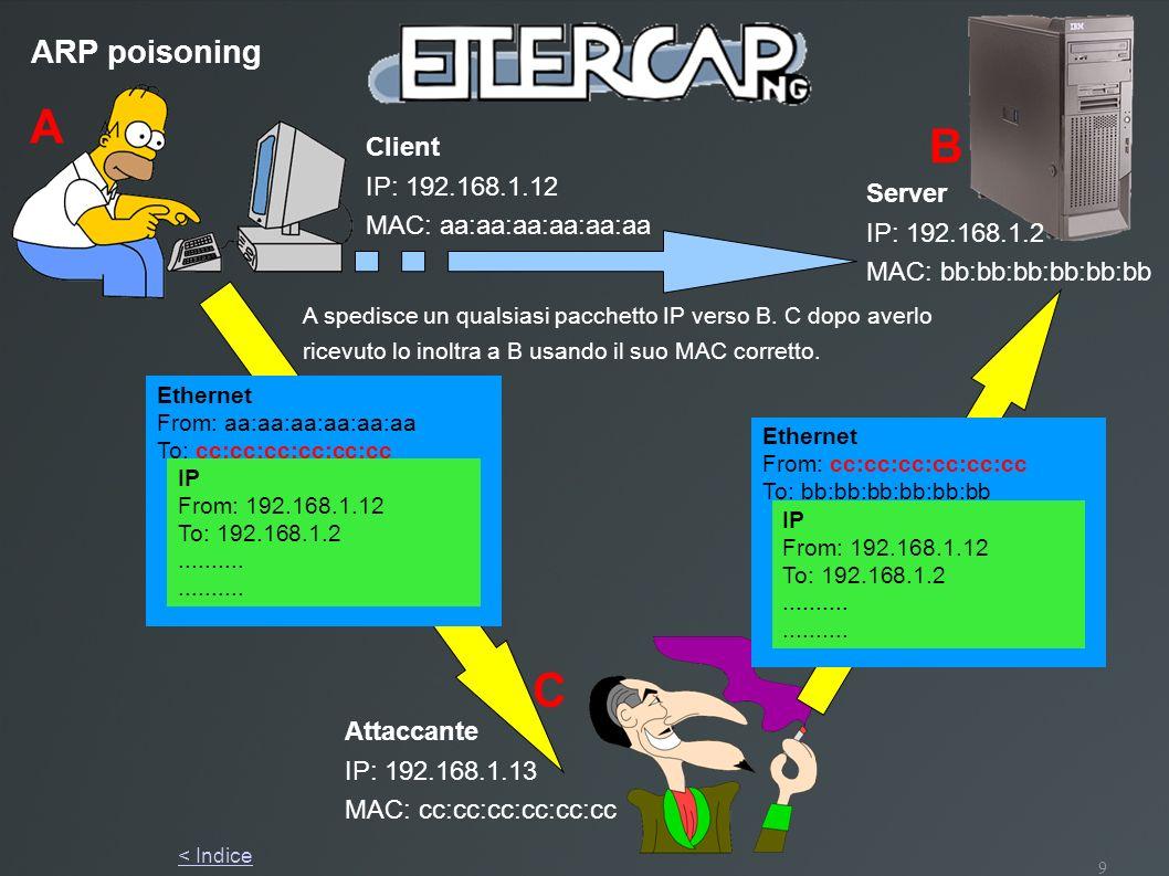 9 ARP poisoning A B C Client IP: 192.168.1.12 MAC: aa:aa:aa:aa:aa:aa Attaccante IP: 192.168.1.13 MAC: cc:cc:cc:cc:cc:cc Ethernet From: aa:aa:aa:aa:aa: