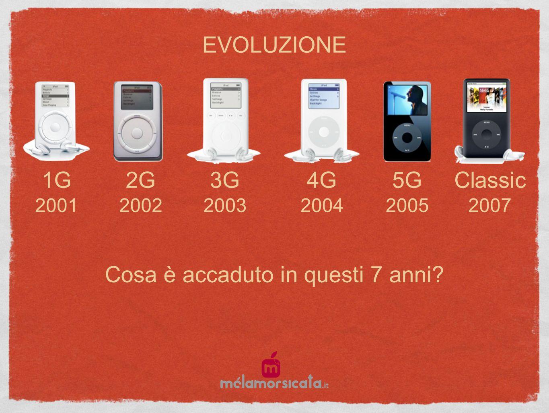 EVOLUZIONE 1G 2001 2G 2002 3G 2003 4G 2004 5G 2005 Classic 2007 Cosa è accaduto in questi 7 anni