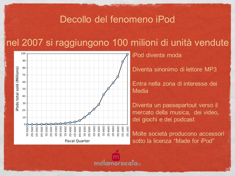 Decollo del fenomeno iPod nel 2007 si raggiungono 100 milioni di unità vendute iPod diventa moda Diventa sinonimo di lettore MP3 Entra nella zona di interesse dei Media Diventa un passepartout verso il mercato della musica, dei video, dei giochi e dei podcast Molte società producono accessori sotto la licenza Made for iPod