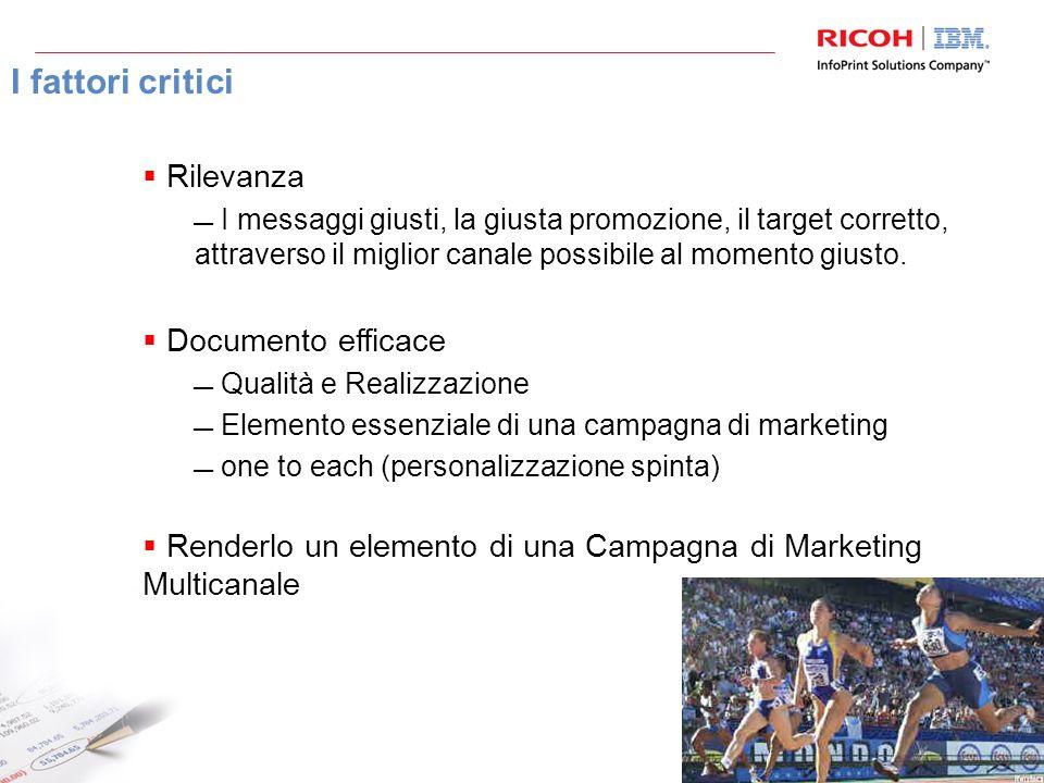 I fattori critici Rilevanza I messaggi giusti, la giusta promozione, il target corretto, attraverso il miglior canale possibile al momento giusto.