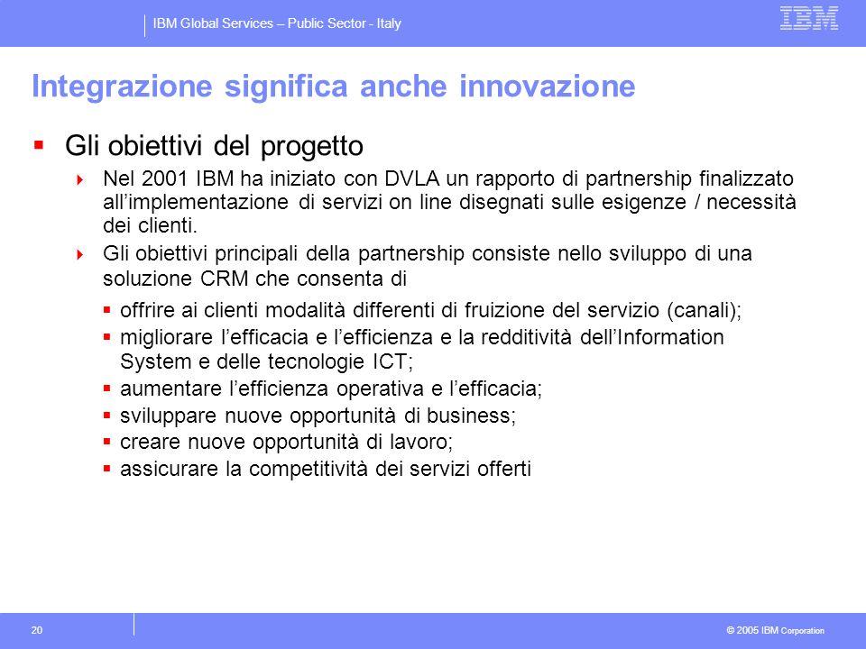 IBM Global Services – Public Sector - Italy © 2005 IBM Corporation 20 Gli obiettivi del progetto Nel 2001 IBM ha iniziato con DVLA un rapporto di partnership finalizzato allimplementazione di servizi on line disegnati sulle esigenze / necessità dei clienti.