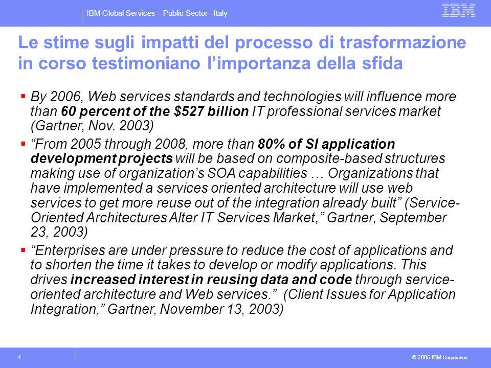 IBM Global Services – Public Sector - Italy © 2005 IBM Corporation 4 Le stime sugli impatti del processo di trasformazione in corso testimoniano limpo