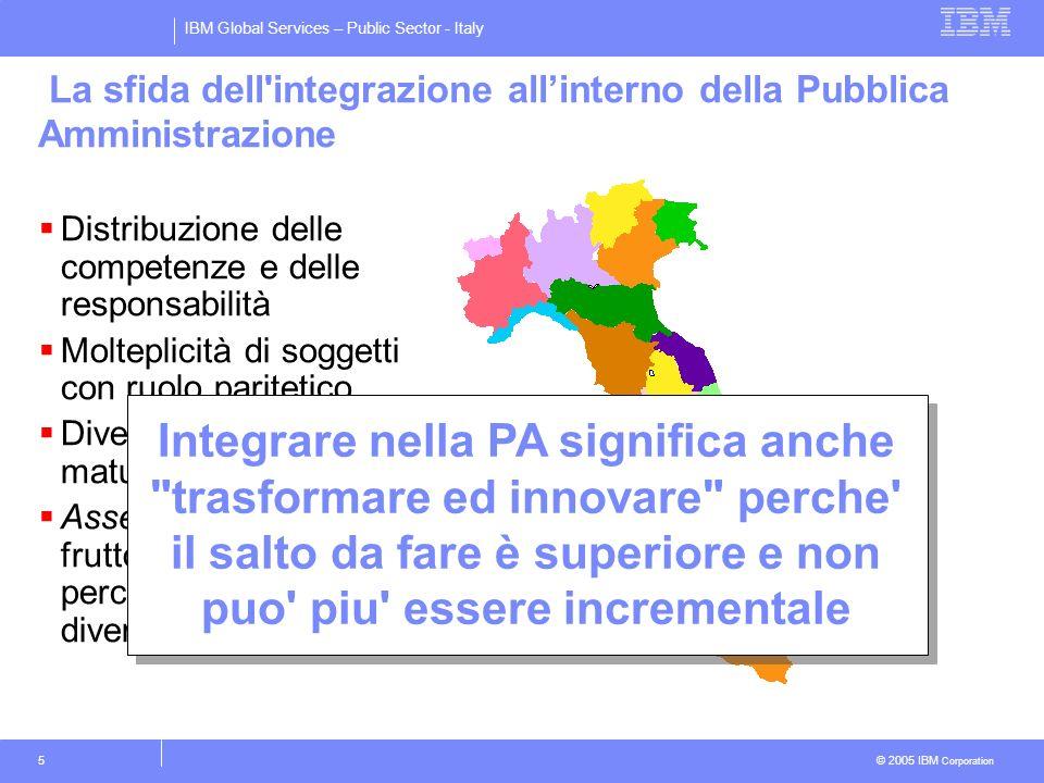 IBM Global Services – Public Sector - Italy © 2005 IBM Corporation 5 La sfida dell'integrazione allinterno della Pubblica Amministrazione Distribuzion