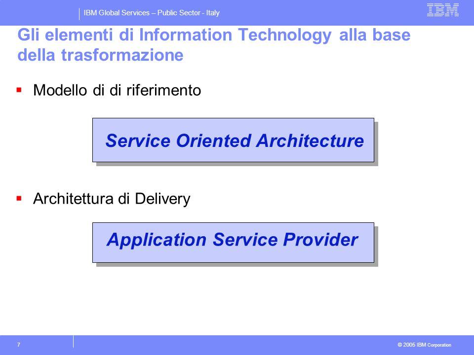 IBM Global Services – Public Sector - Italy © 2005 IBM Corporation 7 Gli elementi di Information Technology alla base della trasformazione Modello di di riferimento Service Oriented Architecture Architettura di Delivery Application Service Provider
