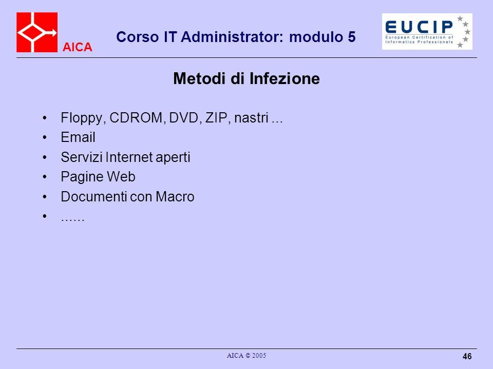 AICA Corso IT Administrator: modulo 5 AICA © 2005 46 Metodi di Infezione Floppy, CDROM, DVD, ZIP, nastri...