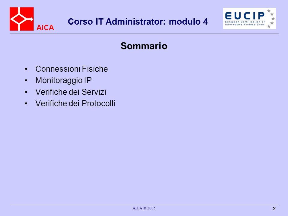 AICA Corso IT Administrator: modulo 4 AICA © 2005 3 Descrizione Quando un utente ha problemi –Dice sempre che non funziona nulla .