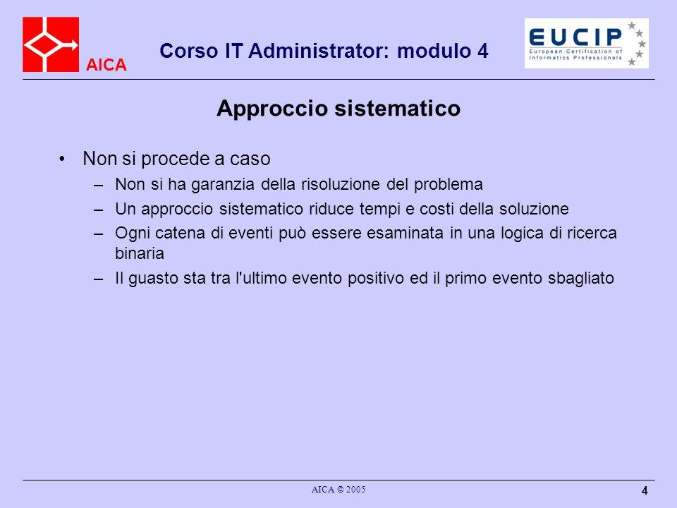 AICA Corso IT Administrator: modulo 4 AICA © 2005 15 Traceroute Percorso del pacchetto –Spesso bloccato dai firewall