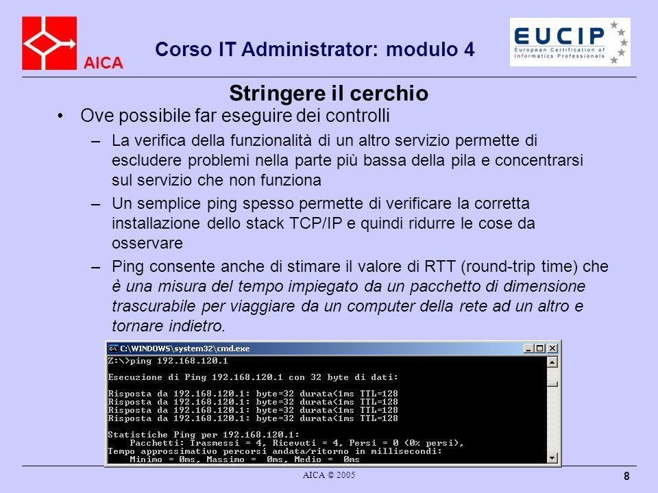 AICA Corso IT Administrator: modulo 4 AICA © 2005 9 Livelli Il comando ping può essere utile –Permette di capire se il problema riguarda il livello applicativo o di trasferimento oppure i livelli fisico, logico o di rete –Il non funzionamento del comando ping può essere imputato anche alla configurazione di router e firewall –Ping può essere usato anche per la verifica del funzionamento della risoluzione dei nomi