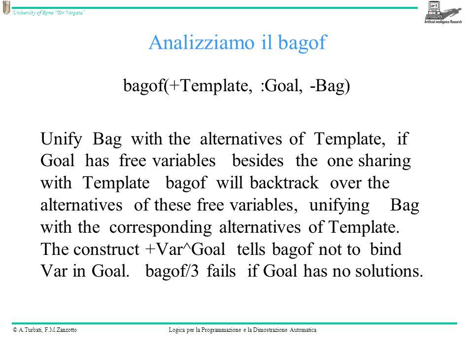 © A.Turbati, F.M.ZanzottoLogica per la Programmazione e la Dimostrazione Automatica University of Rome Tor Vergata Scrivere una regola che preso un nome al singolare lo converta nel suo plurale.