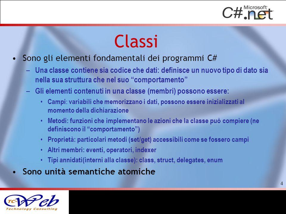 Classi Sono gli elementi fondamentali dei programmi C# – Una classe contiene sia codice che dati: definisce un nuovo tipo di dato sia nella sua strutt